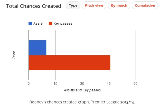 Where will Wayne Rooney fit in at Man United under Louis Van Gaal _ Squawka News - Google Chrome 2014-07-24 11.29.33