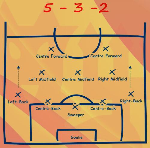 Схема 3-5-2