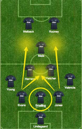 Схема в первом тайме в матче Манчестер - Интер