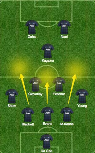 Схема во втором тайме в матче Манчестер - Интер