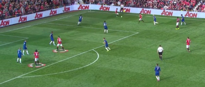 falcao-and-van-persie-position