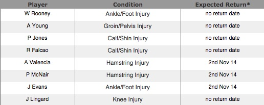 injury-list