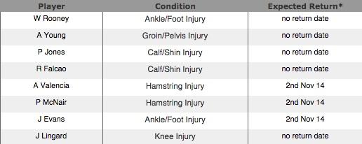 injury-list