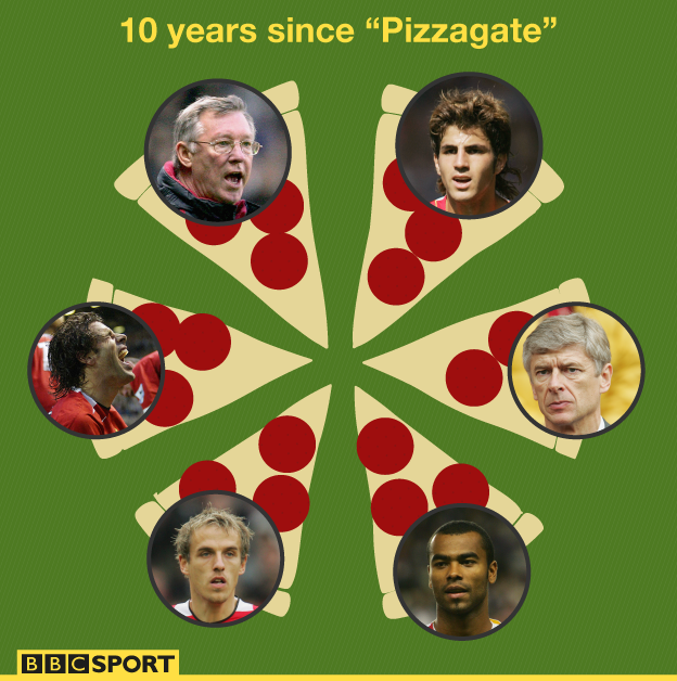 pizzagategraphic