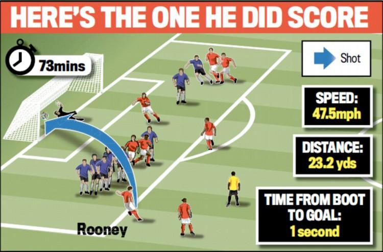 rooney-goal