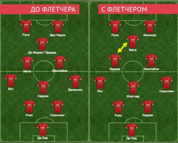 01-lineups