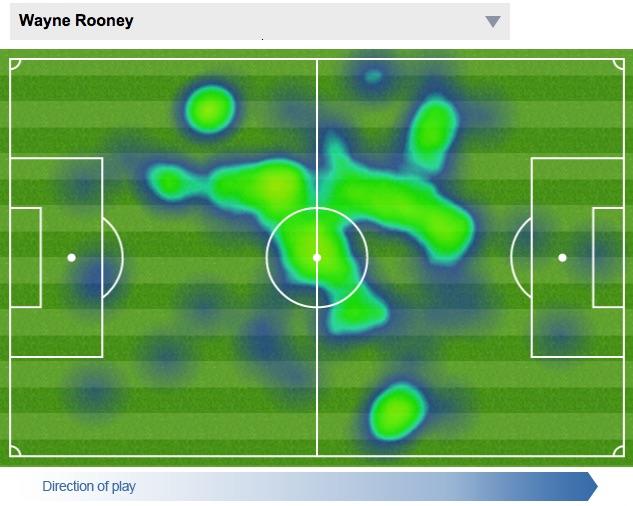 rooney-heatmap