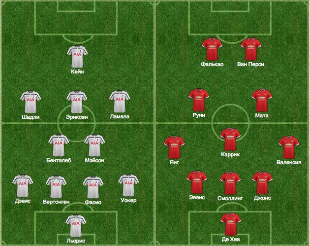 tottenham-united-lineup