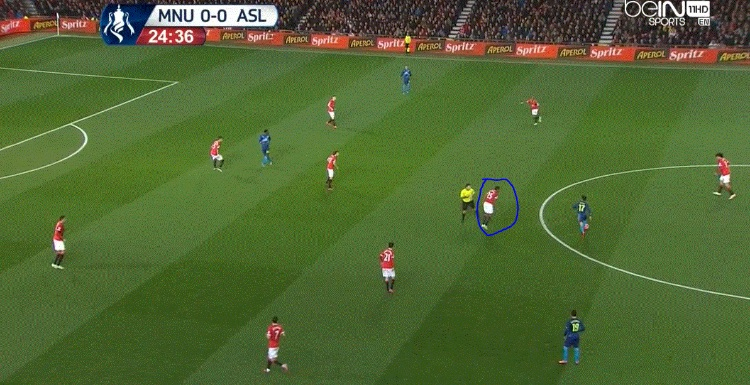 03-red-analysis-united-arsenal