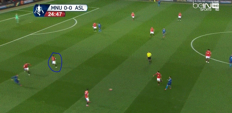 04-red-analysis-united-arsenal