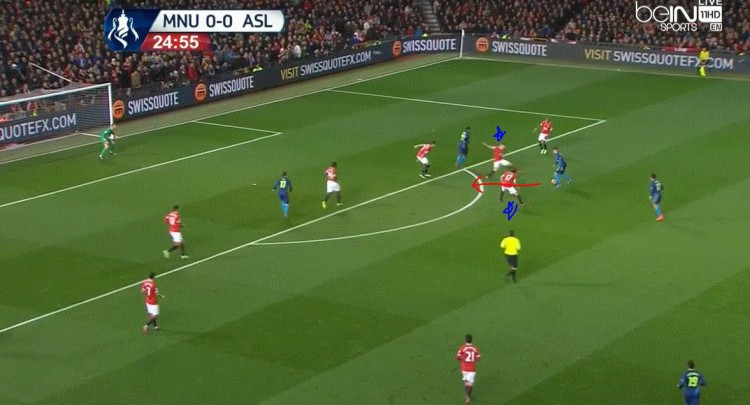 06-red-analysis-united-arsenal