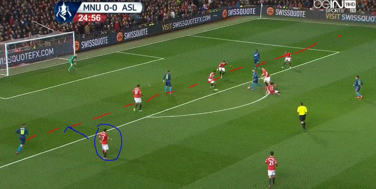 07-red-analysis-united-arsenal