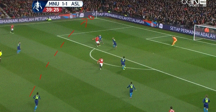 09-red-analysis-united-arsenal