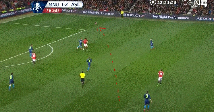 10-red-analysis-united-arsenal