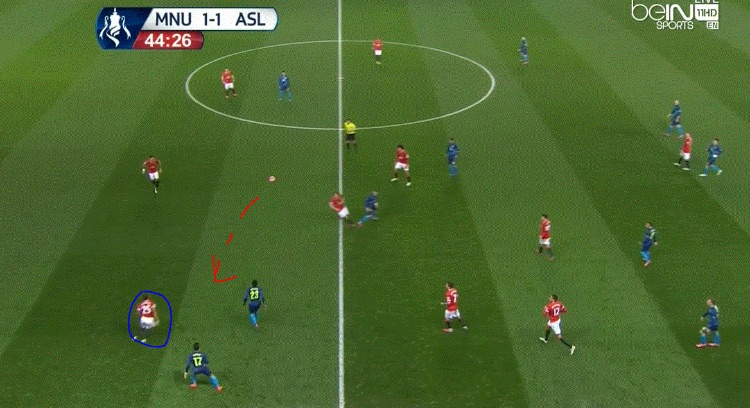 16-red-analysis-united-arsenal