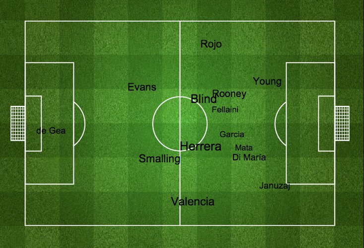 паса «Манчестер Юнайтед».