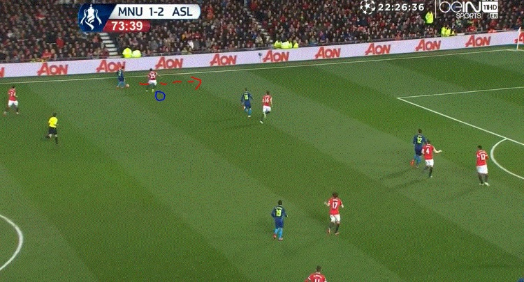 22-red-analysis-united-arsenal