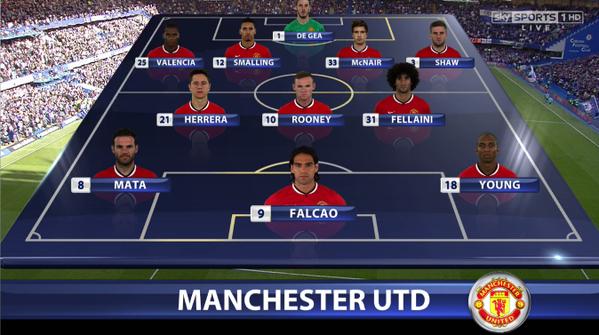 Схема «Юнайтед» больше