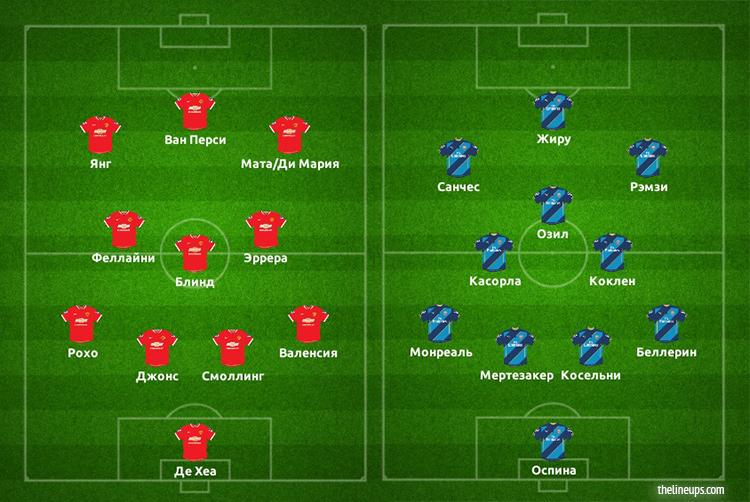 37-mu-arsenal-lineups