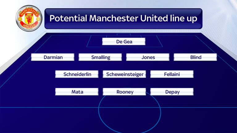 manchester-united-formation-tactics_3324815