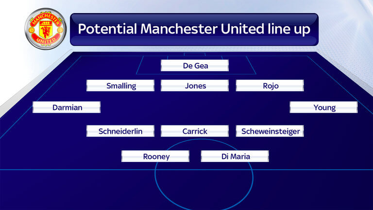 manchester-united-tactics-formation_3324858