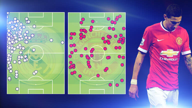di-maria-positions-manchester-united_3330469