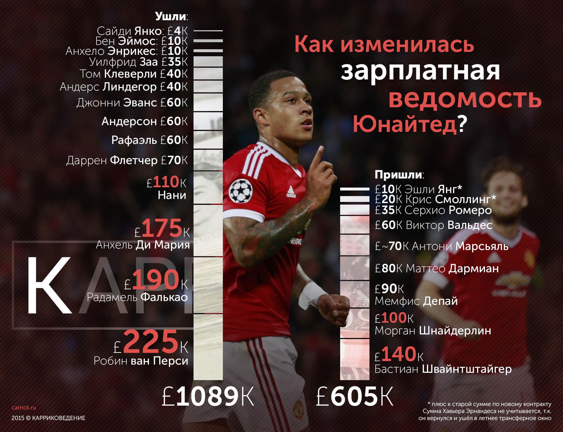 payroll (2)