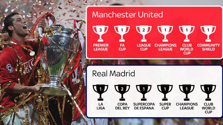 В«Юнайтед» Роналду выиграл больше трофеев, чем в«Реале».