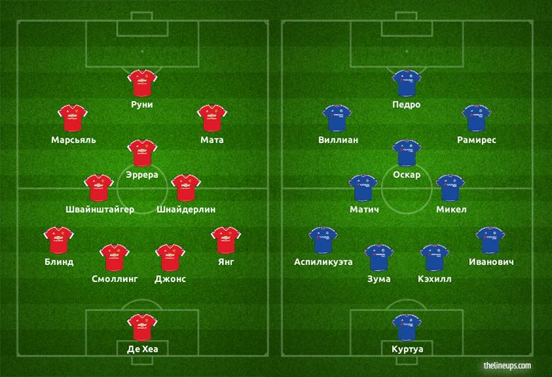 united-chelsea-lineups