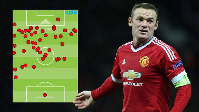 wayne-rooney-touch-map_3369253