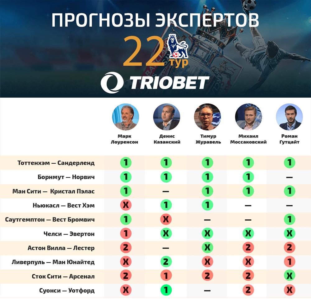 experts-final