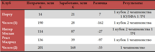 mour.docx - Google Документы-24