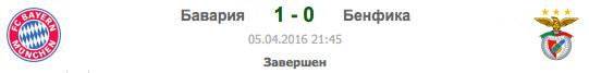 BAY 1-0 BEN | Бавария - Бенфика | Статистика матча-06