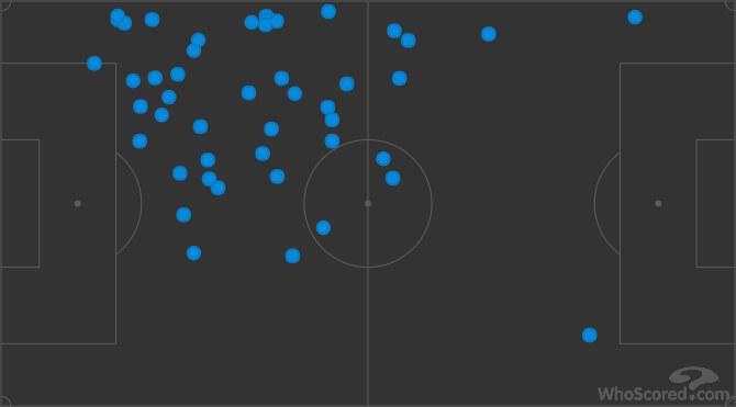 Everton-Manchester United Live-28