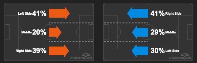 Manchester United-Everton - Match Report-05