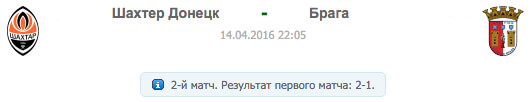 SHA - BRA | Шахтер Донецк - Брага | Статистика матча-14