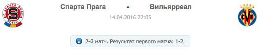 SPA - VIL | Спарта Прага - Вильярреал | Статистика матча-14