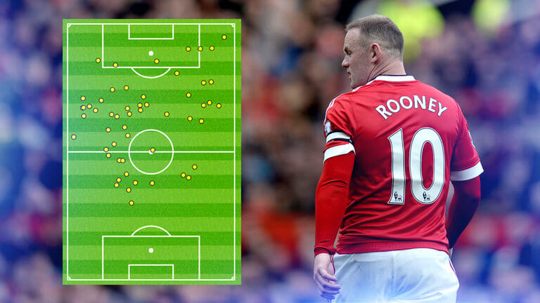 wayne-rooney-touch-map-man-utd-manchester-united-aston-villa_3449901