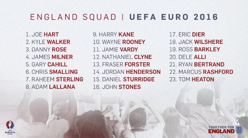 England (@England) | Твиттер-31