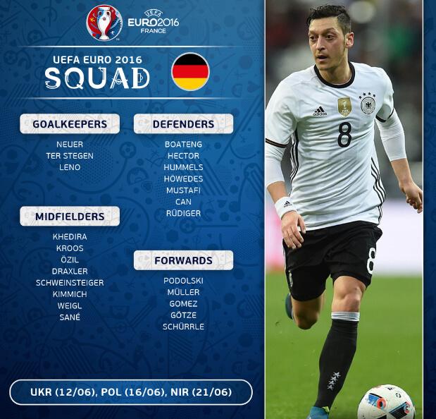 UEFA EURO 2016 (@UEFAEURO) | Твиттер-01