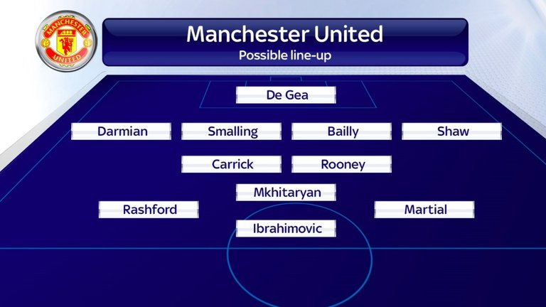 manchester-united-possible-line-up_3491257