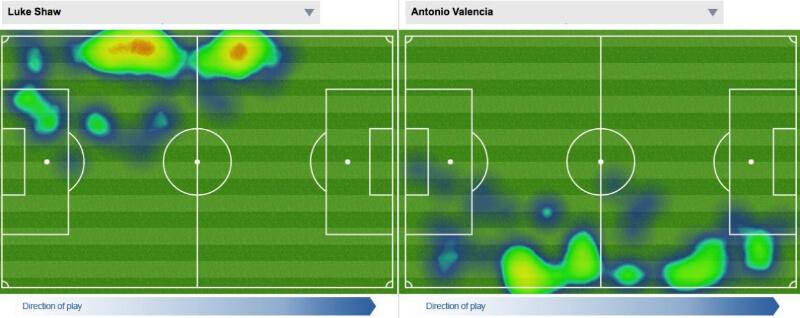 Теплограммы Шоу и Валенсии в матче против «Борнмута».